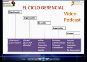 PLANIFICACIÓN en el Ciclo Gerencial – Video